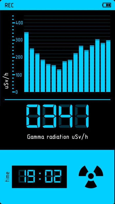 Dosimeter simulator, Geiger counter prank PRO 游戏截图5