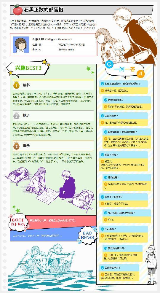 """星云奖""""超才""""漫画家,石黑正数的日常 图片1"""
