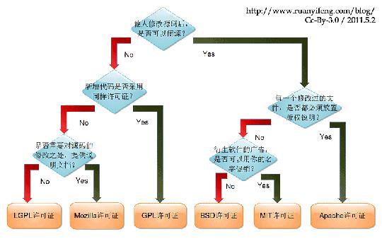 如何自学编程,有哪些实用辅助学习软件? 图片10