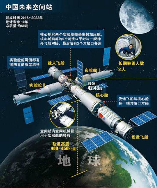 中国首超美国荣登年度火箭发射数量世界第一,中国航天的惊人进步何止这些? 图片6