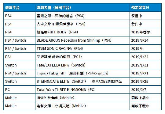 2019台北电玩展,海量游戏集合独家放送 图片9