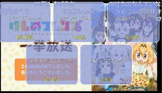 """两部 """"平成最后的粪动画"""",兽娘2与Pop子差距怎么那么大? 图片13"""