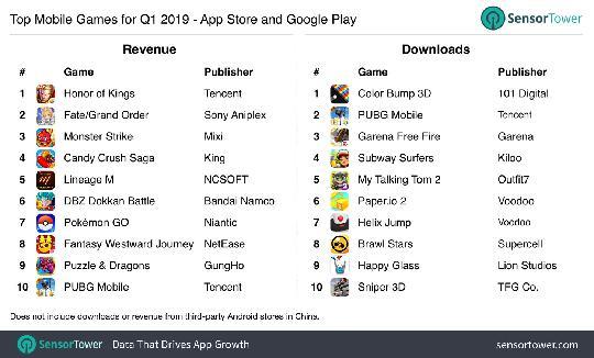 Sniper 3D:入选2019全球下载榜的唯一一款FPS游戏 图片1