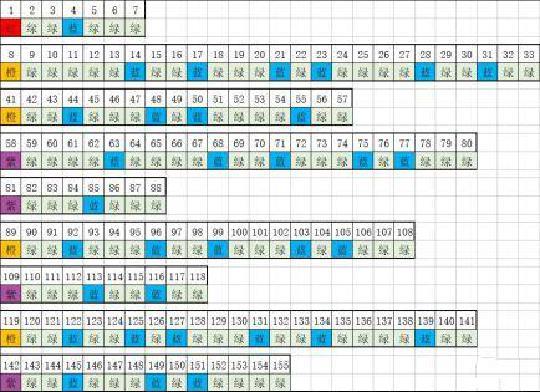 召唤与合成蛋表,召唤与合成游戏攻略介绍。