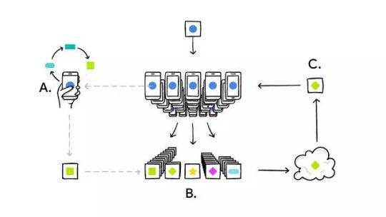 大数据时代,用户如何夺回自己的隐私? 图片14
