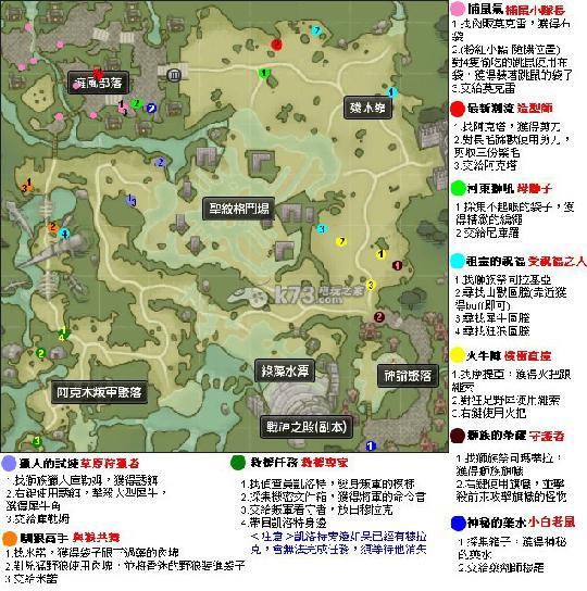 幻想神域采集地图问题