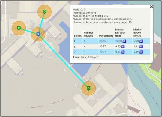 fake location怎么设置定位以及软件功能介绍