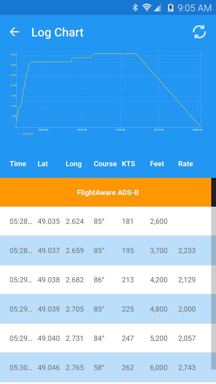 FlightAware 航班跟踪 游戏截图5