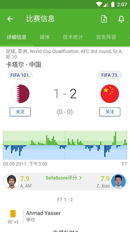 SofaScore 即时比分 应用程序 游戏截图3