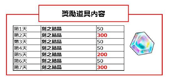 七龙珠激战传说任务攻略和游戏体验