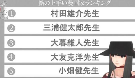 """居然没有鸟山明、井上雄彦?100位漫画家,选出的""""最强画工排行榜"""" 图片16"""
