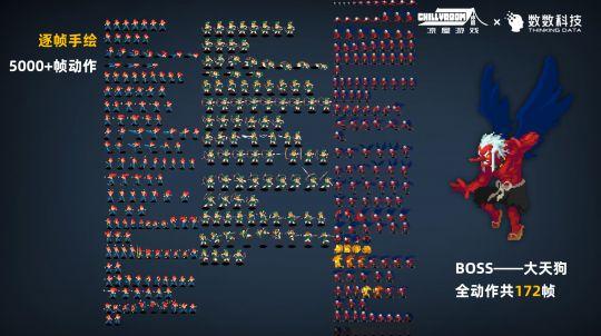 战魂铭人:复古像素画面背后,是良心的游戏设计 图片3